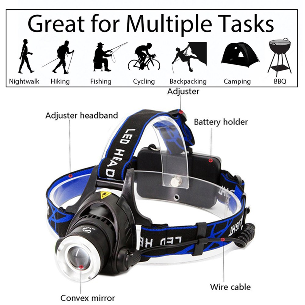 Waterproof 3 modes Zoomable Head lamp