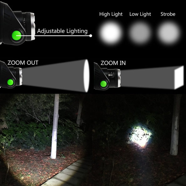 Waterproof 3 modes Zoomable Head lamp 3